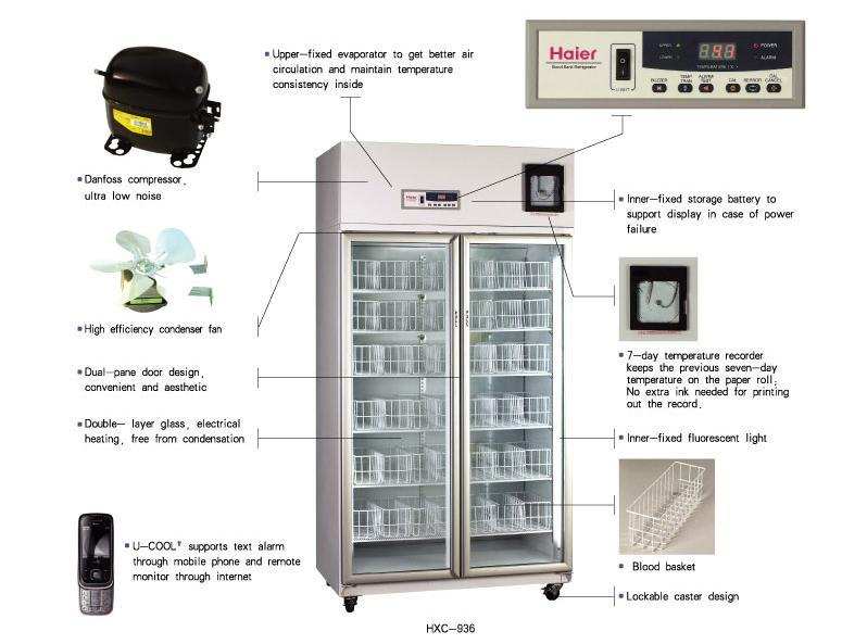tủ lạnh trữ máu 120 lít