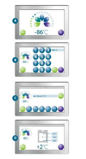 Tủ lạnh âm sâu -86oC thể tích nhỏ